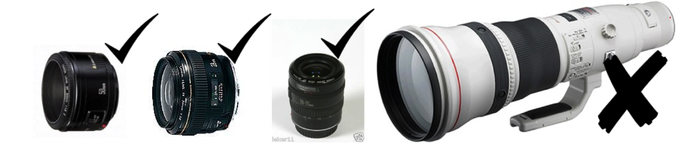 line-of-lenses